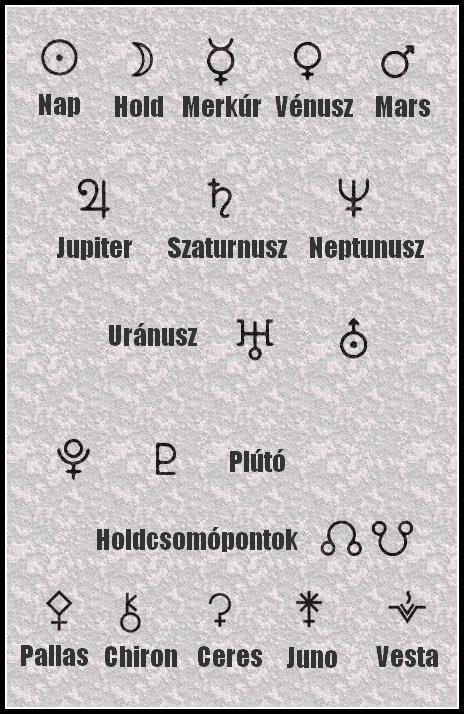 bolygó stimbólumok