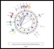 Online horoszkóp kalkulátor