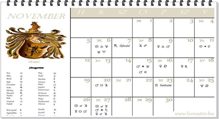 asztrológia naptár